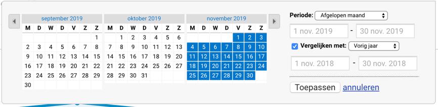 Screenshot in Google Analytics van de datumselectie